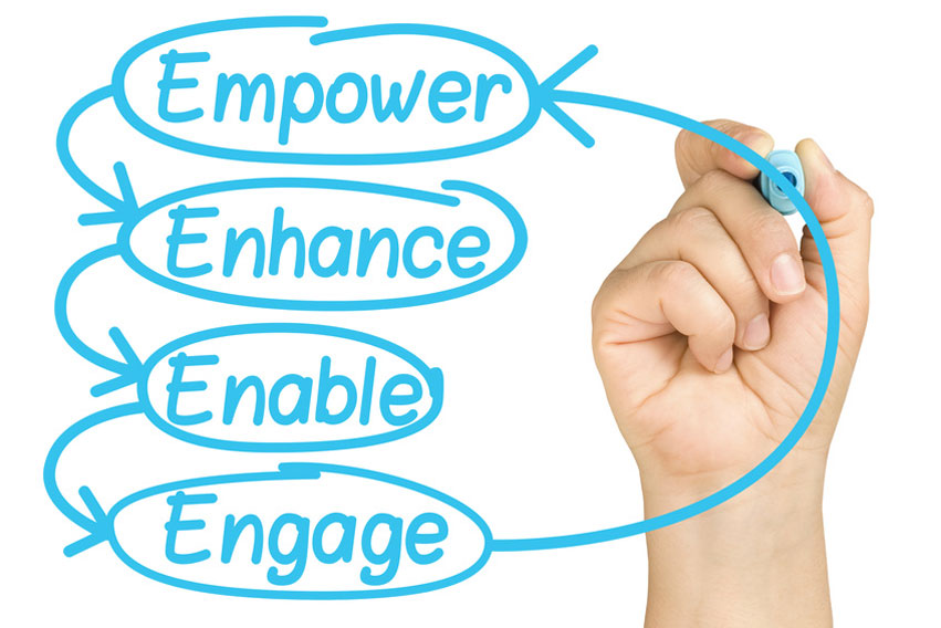 """employee empowerment 27052015 one of the problems with the word empowerment is that it is vague """"empowerment"""" does not inherently contain the ability to measure and affect it: two."""